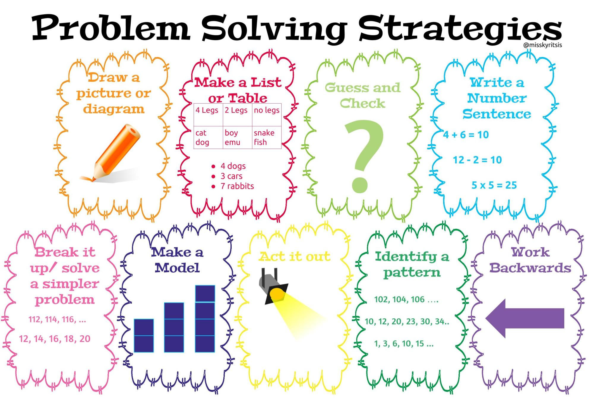 strategies to solve problems